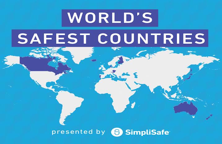 Choose Safety The World S Safest Travel Destinations