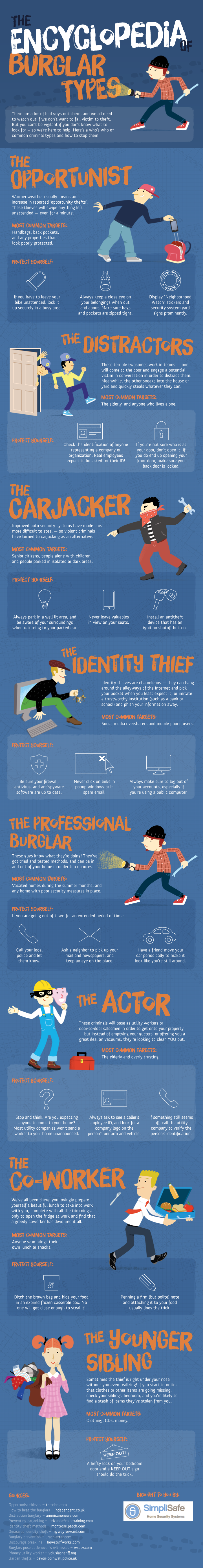 The Encylopedia of Burglar Types