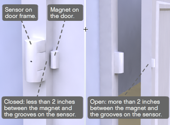 Bon Sliding Doors: You Can Put The Sensor On The Door Frame And The Magnet On  The Door (as Shown In The Example Below), Or The Other Way Around.