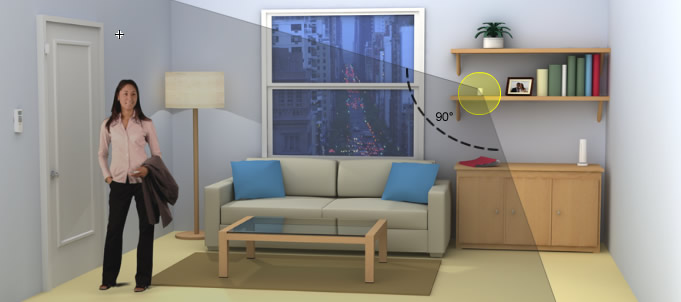 Home Security Motion Sensor Range
