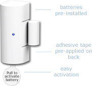 SimpliSafe Wireless Entry Sensor